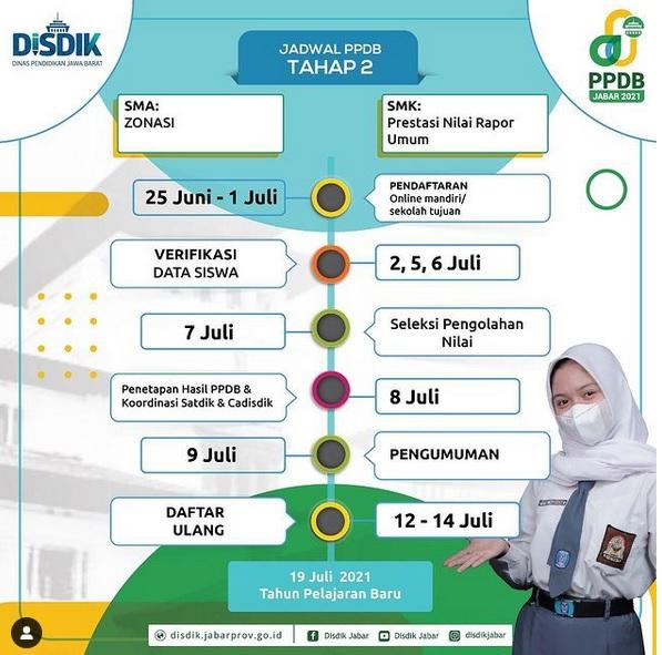 INFO PPDB TAHAP 2 2021