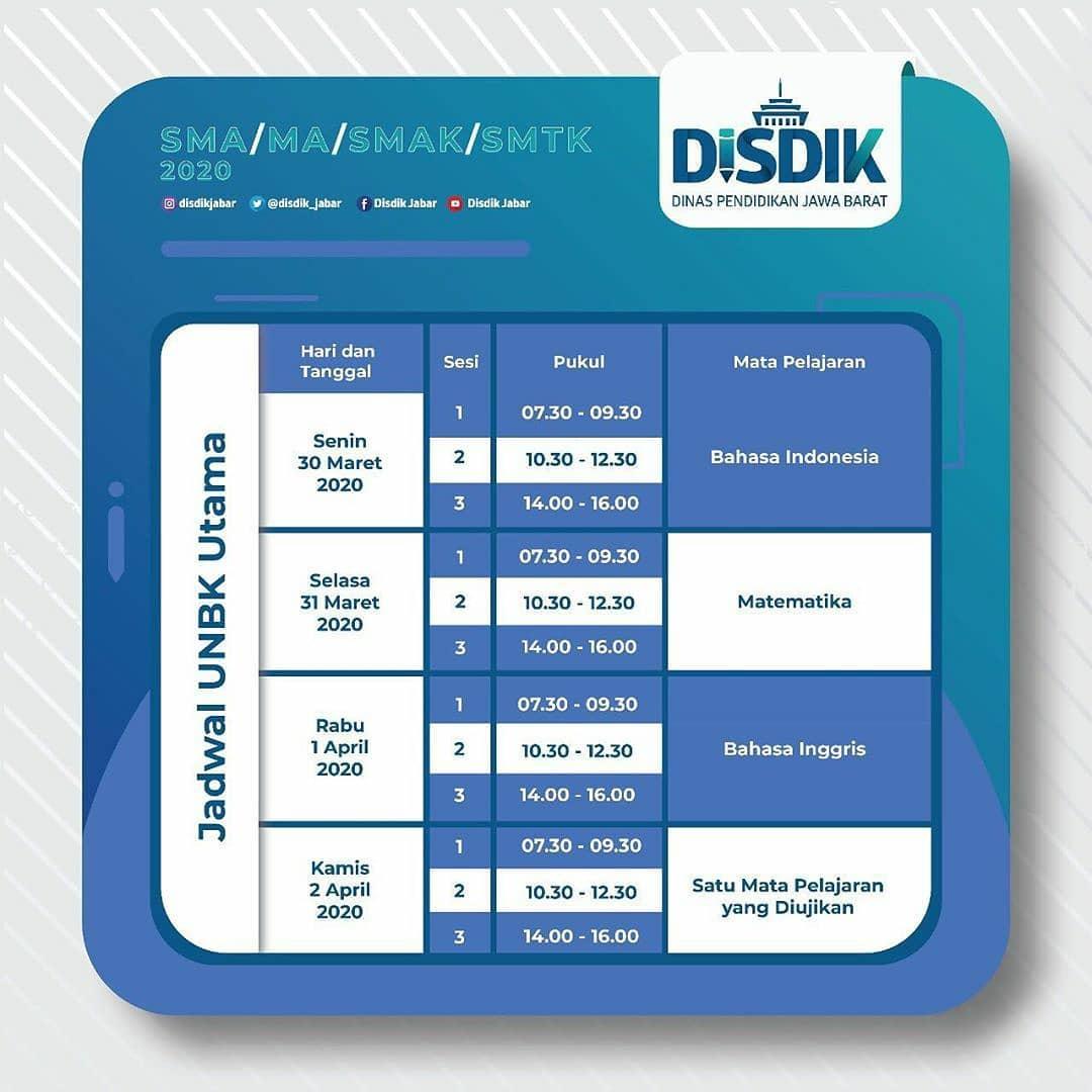 Jadwal Utama Ujian Nasional Berbasis Komputer (UNBK) dan Susulan.