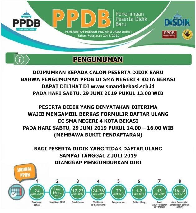 Pengumuman PPDB SMAN4 Bekasi