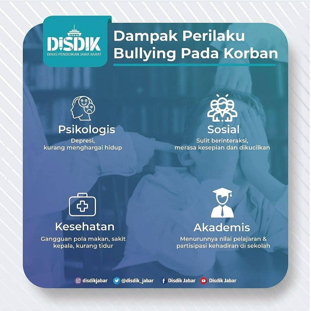 Dampak Perilaku bullying pada korban