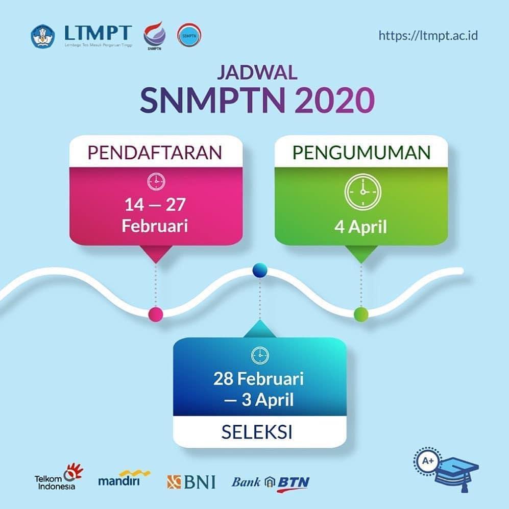 jadwal Seleksi Nasional Masuk Perguruan Tinggi Negeri (SNMPTN) 2020